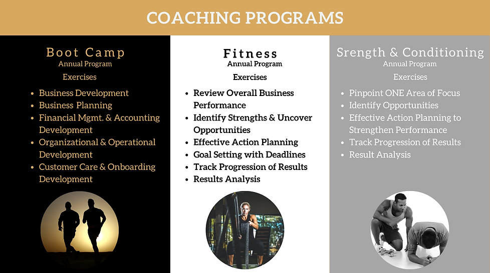 Coaching Program Menu - Schedule_edited.