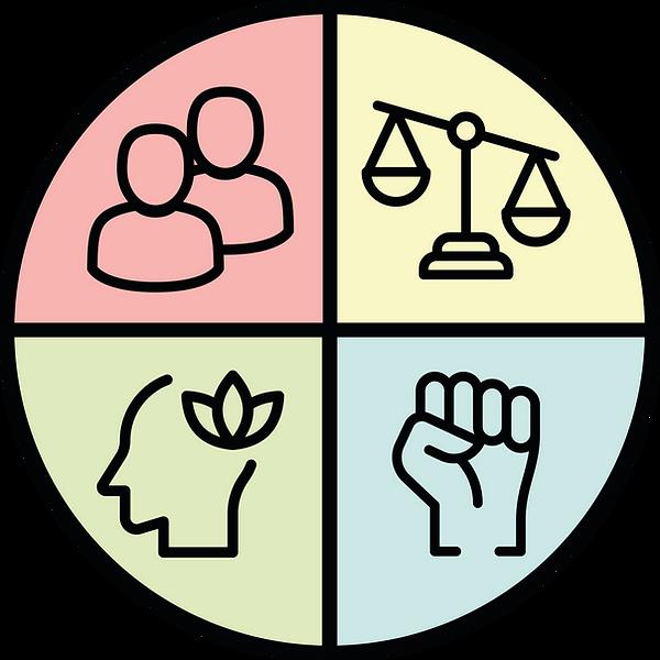 social moral spiritual cultural logo.png