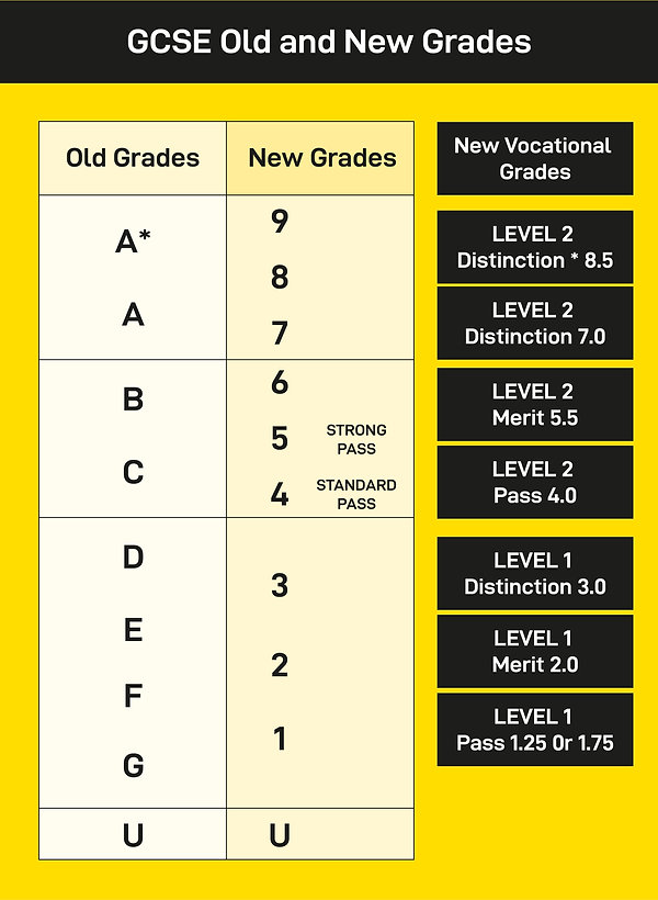 old and new grades.jpg