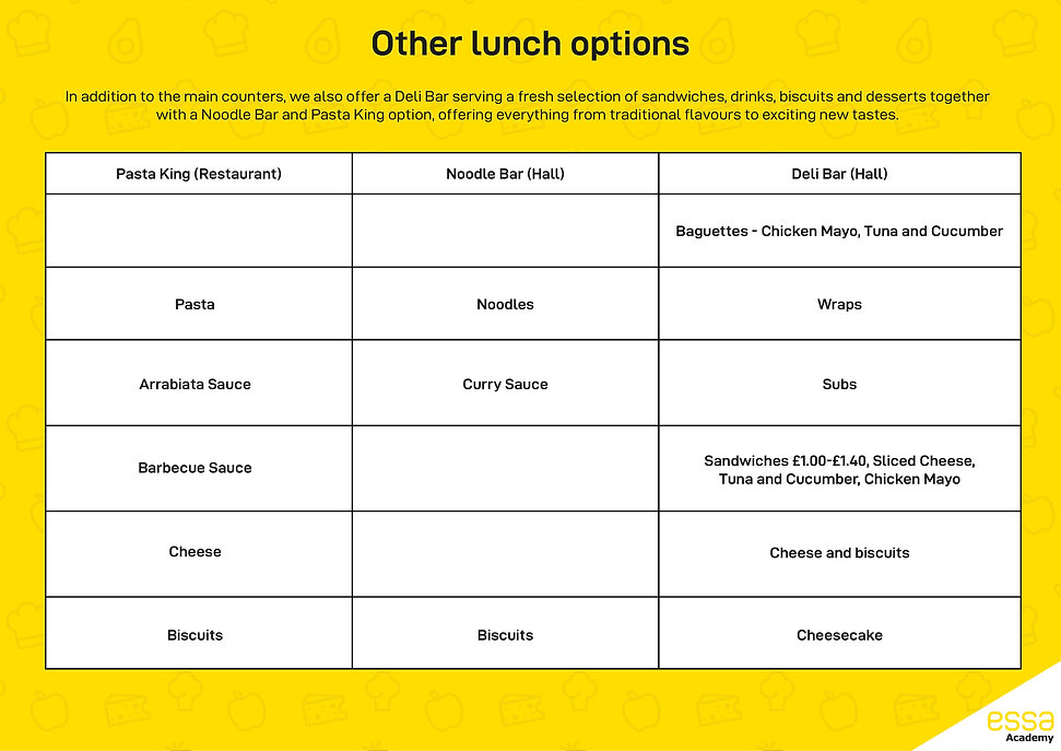 other lunch options.jpg