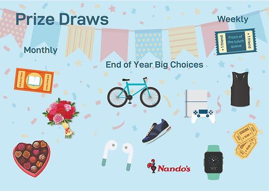 prize%20draw%20postcard_edited.jpg