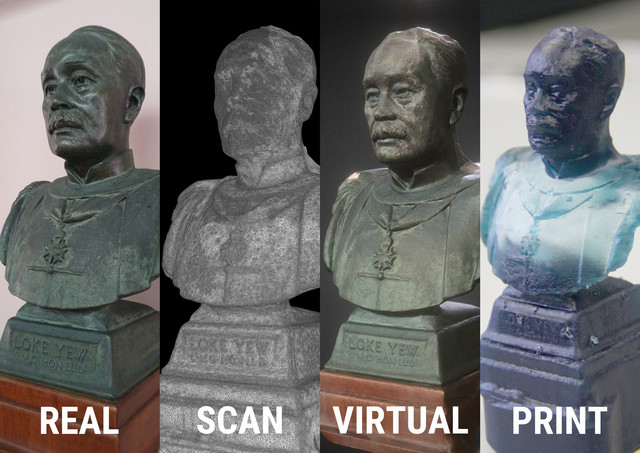 From 3d scanning to 3d printing
