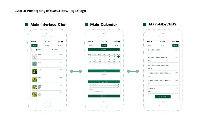 Mobile UI/UX Design - Layout of the Main Interface
