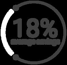 18% savings graphic-wix.png