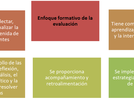 Técnicas e instrumentos de evaluación:¿Qué es evaluar desde el enfoque formativo?