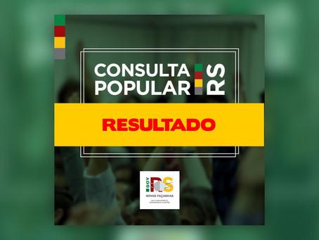 Demanda ligada ao turismo foi a mais votada na Consulta Popular