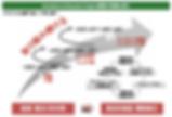 S&DProgram講座の意義と流れ.png