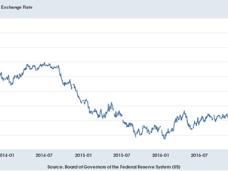 Australian dollar hits USD 0.80