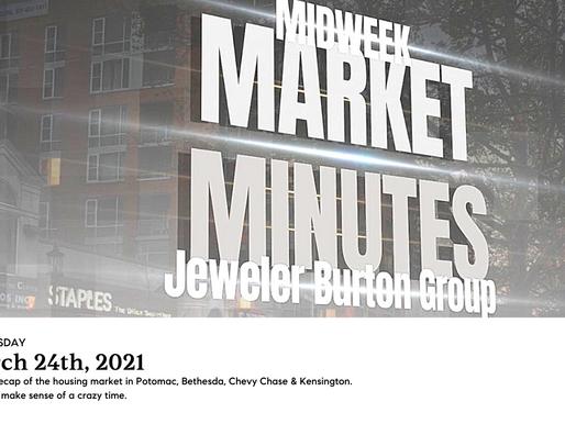 Market Minutes 03-24-2021