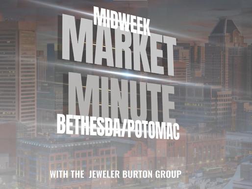 Mid-Week Market Minutes
