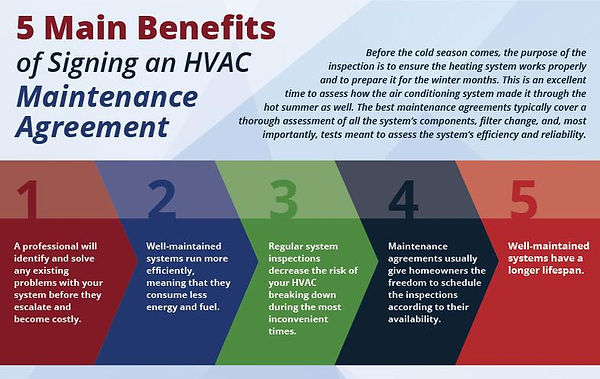 HVAC-Maintenance-Agreements-Tab.jpg