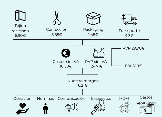 Transparencia costes (1).png