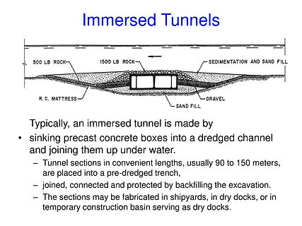 immersed-tunnels-l.jpg