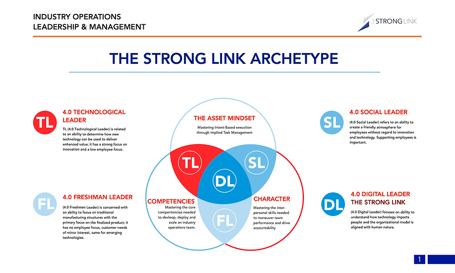 The Strong Link Archetype