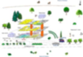 Plan vue 3D du Centre les Mésanges