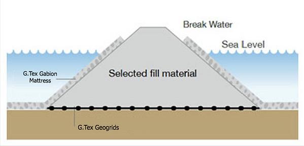 G.Tex Marine Applications