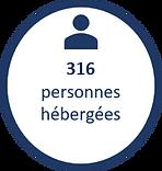 Nb_personnes_hébergées_cercle.png