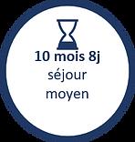 Séjour_moyen_cercle.png