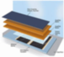 Carbon Heating Film with Heat Pak