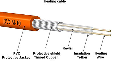 Heating cable specification