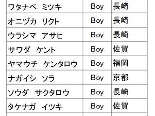 12/16(日) 仮エントリーリスト・チームラボチラ見せ☆