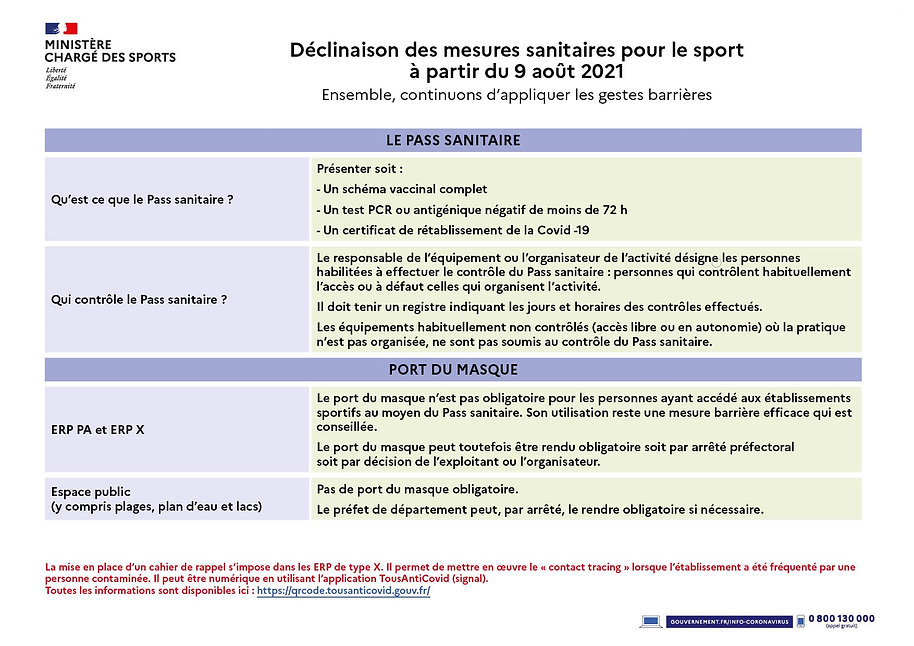 TableauSanitaire9aout21.jpg