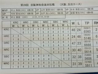 第28回 京阪神和奈滋対抗戦