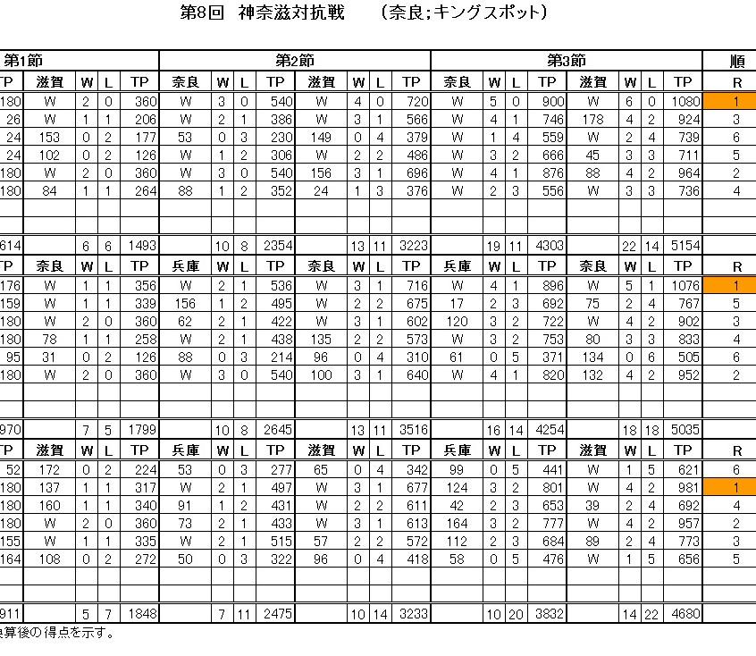 20171022_第8回神奈滋対抗戦-2