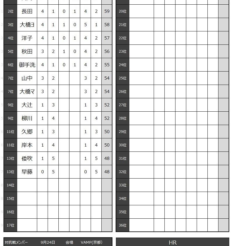 20170910_SBC月例会結果