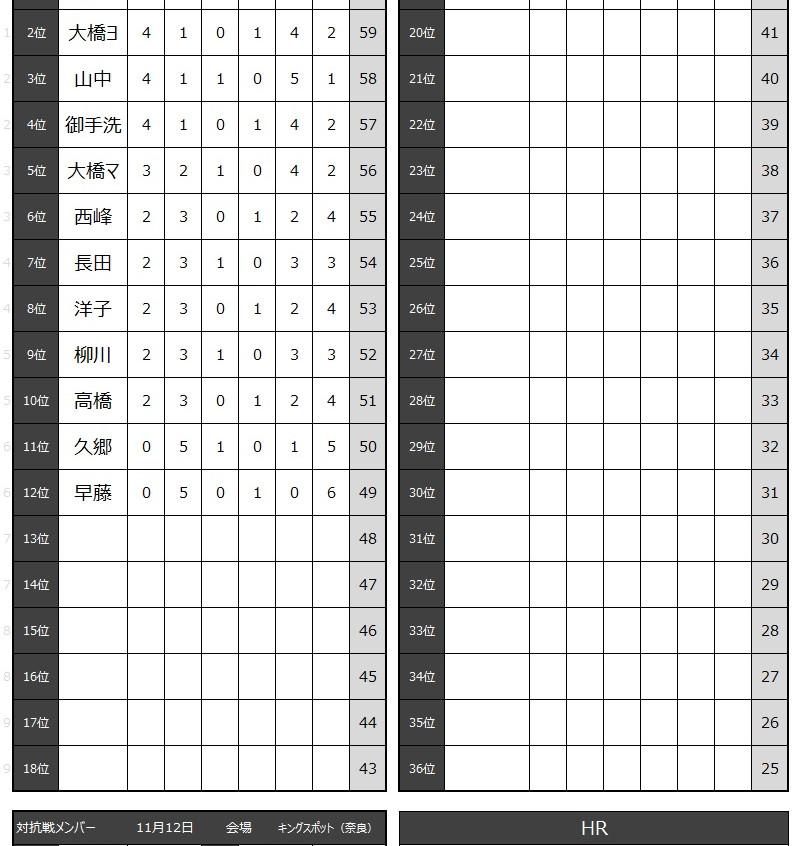 20171105_SBC月例会結果-1
