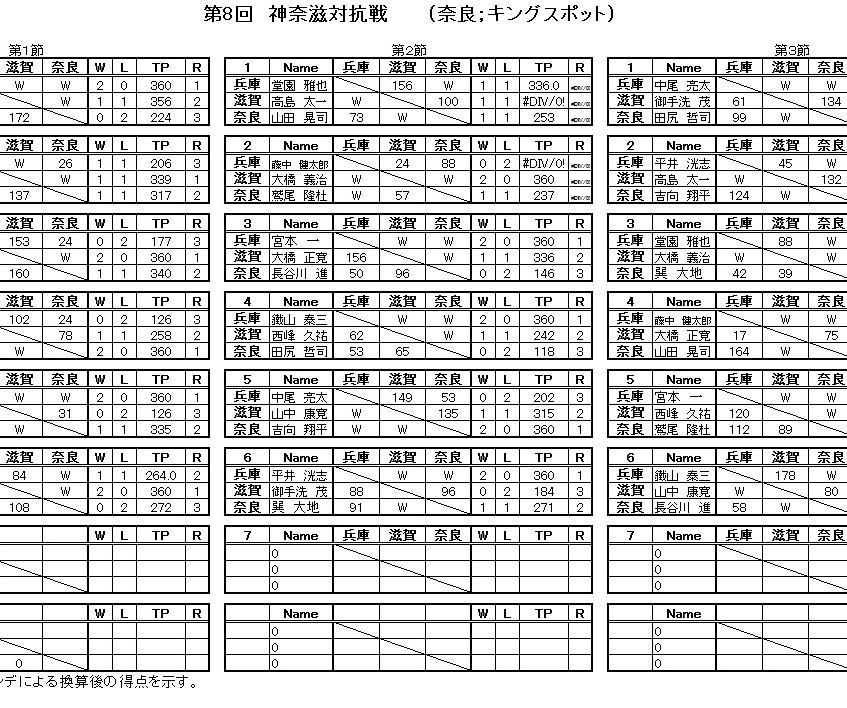 20171022_第8回神奈滋対抗戦-3