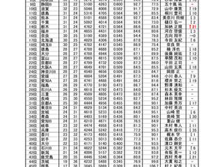 第52回 全日本都道府県対抗