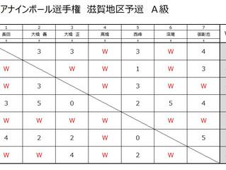 2017全日本アマナイン滋賀地区予選結果