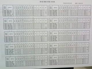 第9回 関西・東海対抗戦