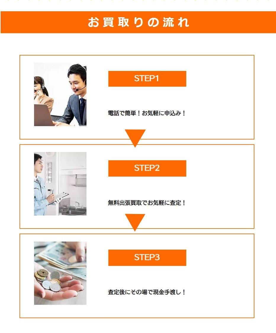 お買取りの流れ STEP1電話で簡単!気軽に申込み! STEP2無料出張買取でお気軽に査定! STEP3査定後にその場で現金手渡し!
