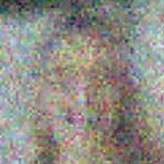 face image anonymization