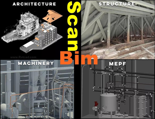 Scan to Bim: The things that you need to know about this method for any existing structure