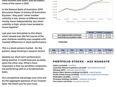 Fund Performance, January 2021