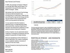 Fund Performance, November 2020