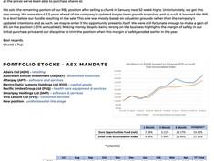 Fund Performance, April 2021