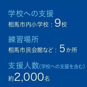 相馬 学校への支援.jpg