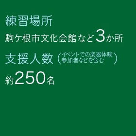 駒ケ根 練習場所.jpg