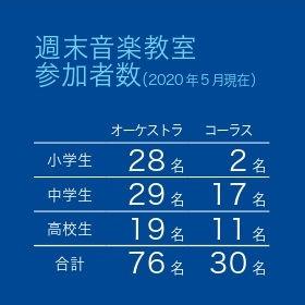 相馬 参加者数.jpg