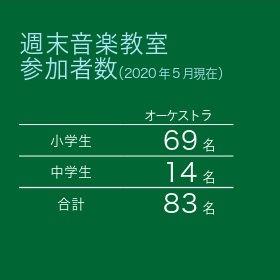 駒ケ根 参加者数.jpg