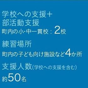大槌 日々の活動.jpg