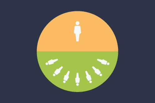 Gestão administrativa, currículo e startup
