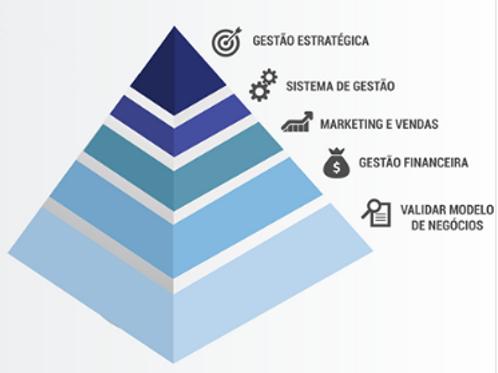 Curso de gestão financeira empresarial e pessoal