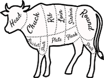 Cow Cuts.png