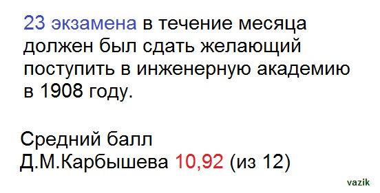 Средний балл Д.М.Карбышева.jpg