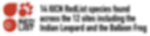 IUCN HIRDA.png